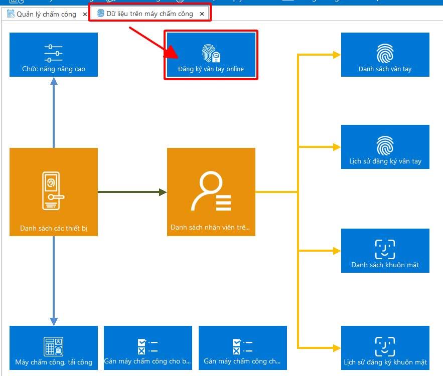 Menu đăng ký vân tay từ xa trên hệ thống phần mềm Paradise HR